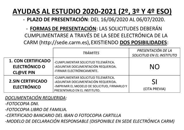 ayudas-al-estudio-2020